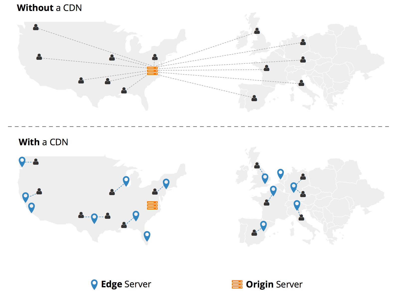 Magento-cdn-benefits-magehost