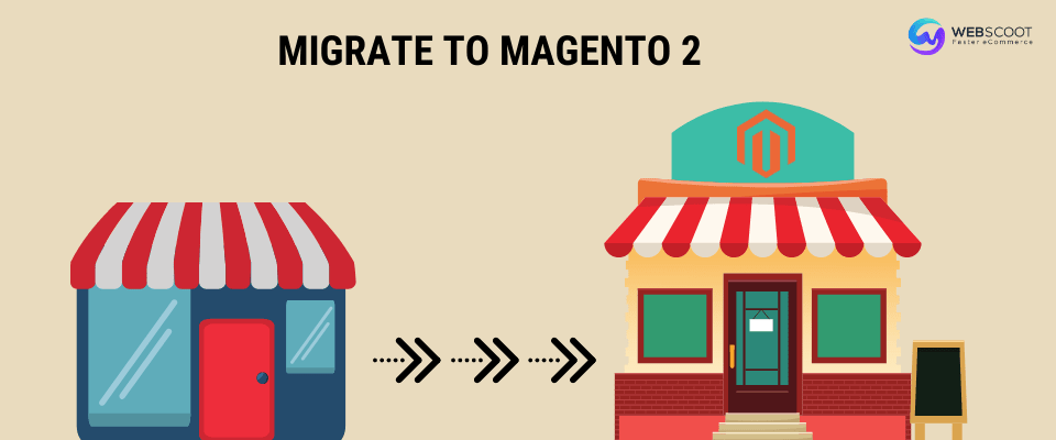 Migrate Magento 1 to Magento 2 With Zero Downtime
