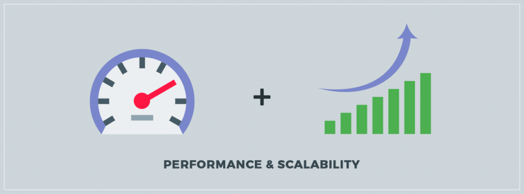 performance and scalability of ecommerce platforms