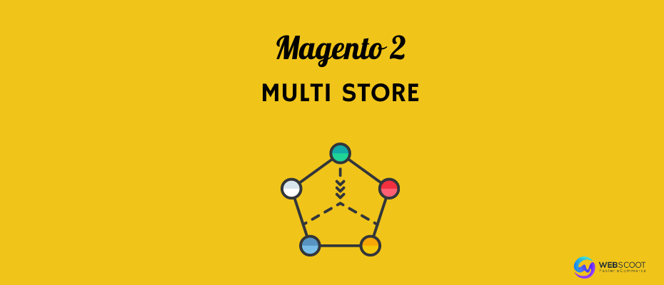 Magento 2 Multistore Explanation and How to Setup