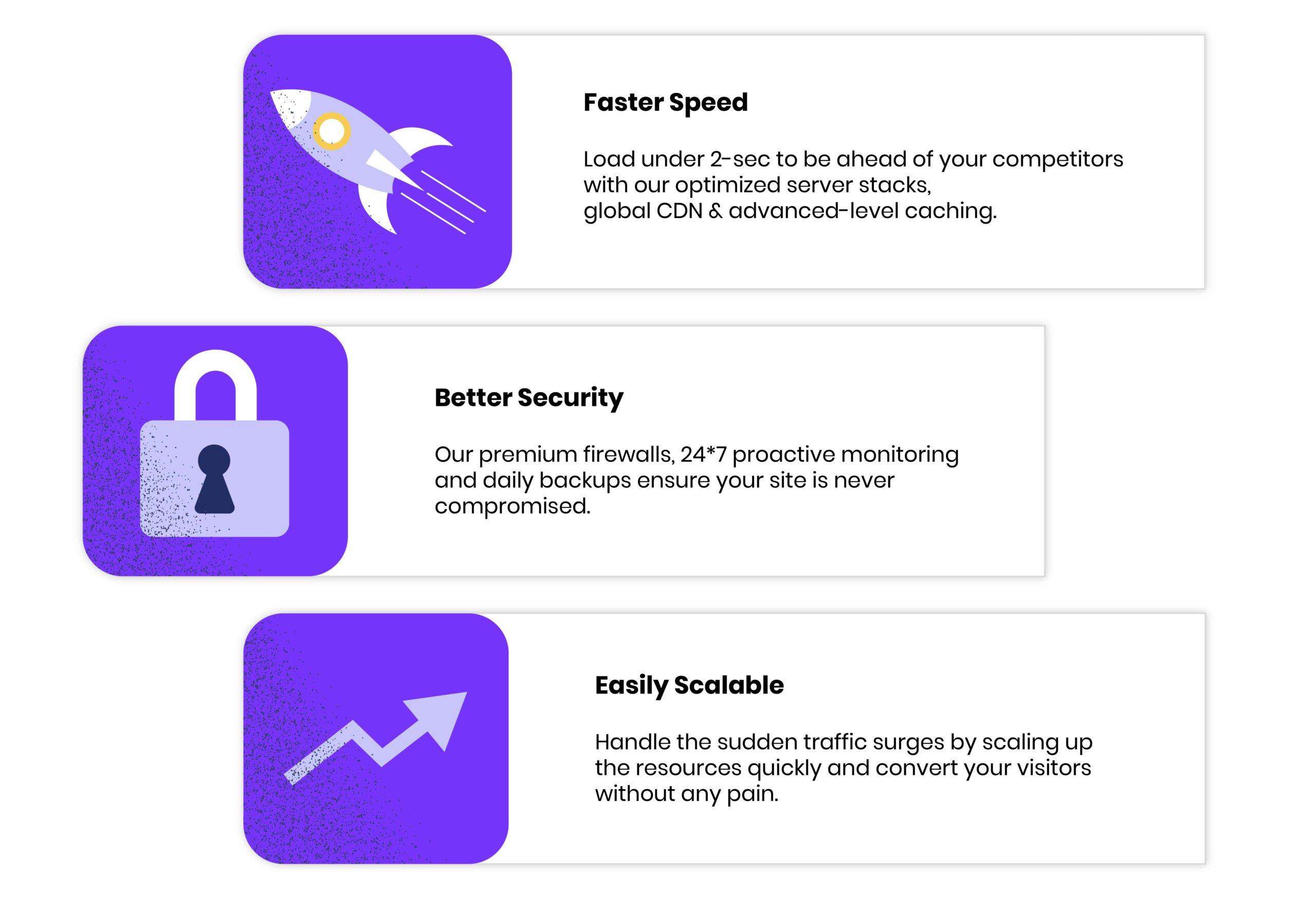 Managed Magento Hosting UK   Get 20X Faster Website On AWS Cloud