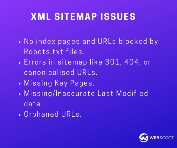 5 issues with XML sitemap